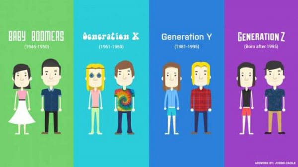 The Younger Generation in the Twenty-First Century